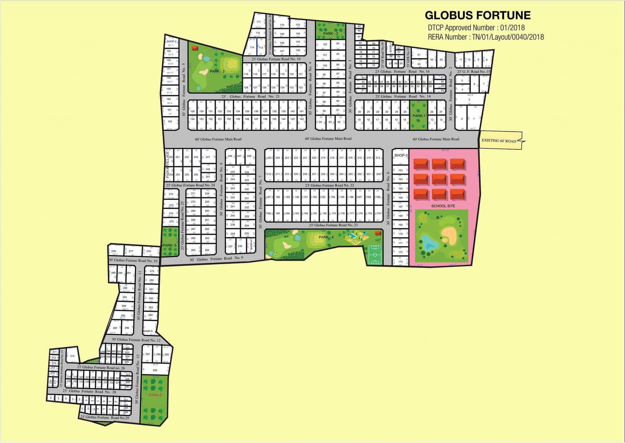 Globuse Fortune Plan